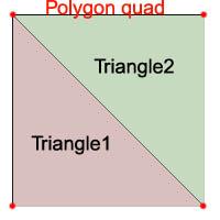 hlsl_polyquad.jpg